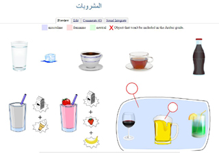 Drinks and Beverages (Vocabulary)