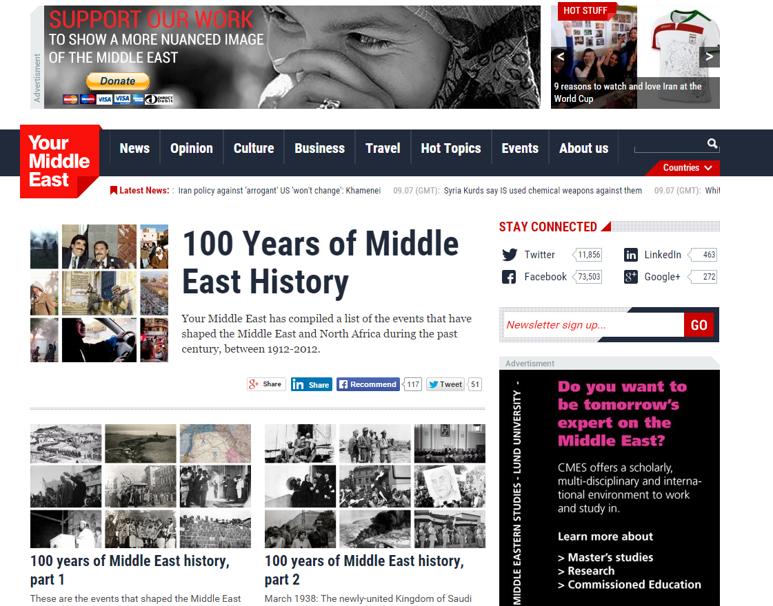 100 years of Middle East history