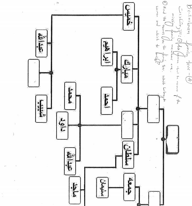 Family tree info gap