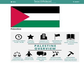 Palestine: Country Profile