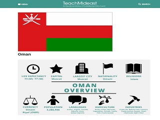 Oman: Country Profile