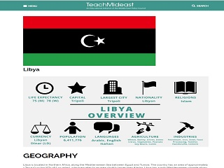 Libya: Country Profile