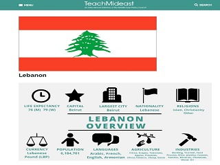 Lebanon: Country Profile