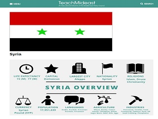 Syria: Country Profile