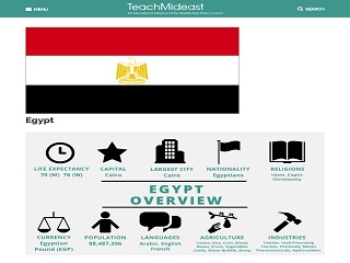 Egypt: Country Profile