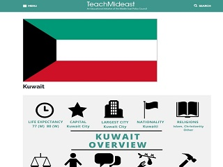 Kuwait: Country Profile