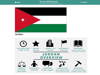 Jordan: Country Profile