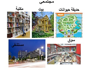Elementary Arabic Curricula: Unit 5 – My Community