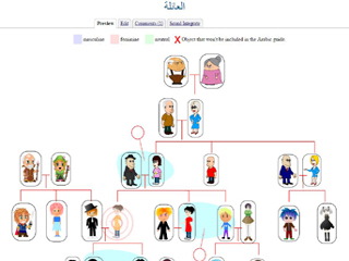 Family Tree (Vocabulary)