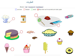Sweets and Desserts (Vocabulary)