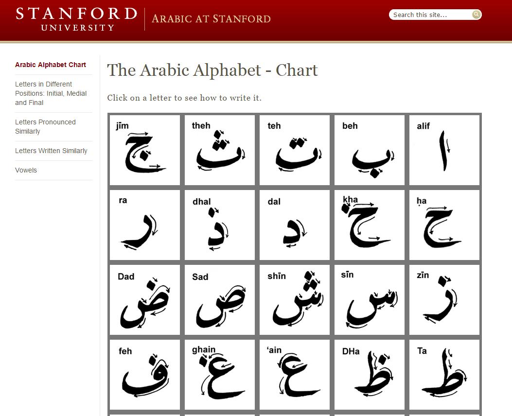 Arabic Alphabet Tutorial