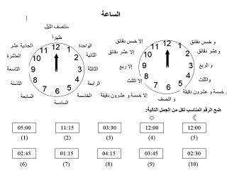 Telling Time (Worksheet)