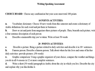 Writing – Speaking Assessment (Novice)