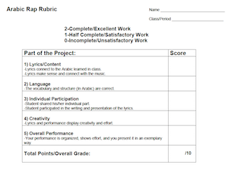 Rap Activity Rubric