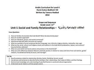 "Scope and Sequence for ""Social and Family Relationship"" Intermediate Unit"