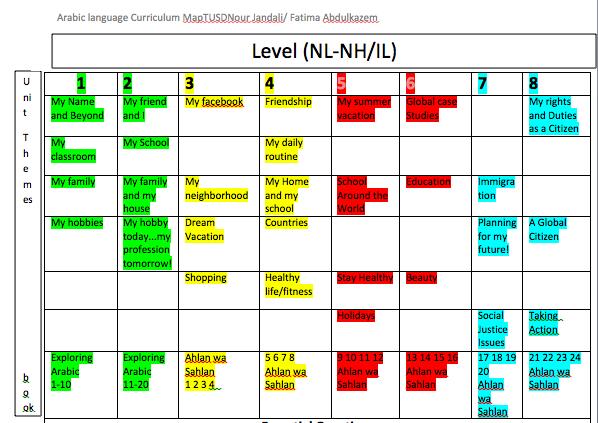 High School Curriculum Map