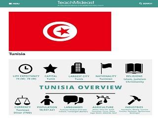 Tunisia: Country Profile