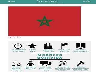 Morocco: Country Profile