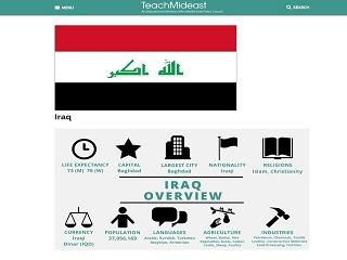 Iraq: Country Profile
