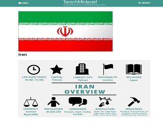 Iran: Country Profile