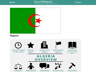 Algeria: Country Profile