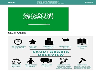 Saudi Arabia: Country Profile