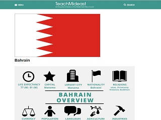 Bahrain: Country Profile