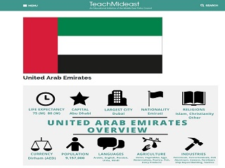 United Arab Emirates: Country Profile
